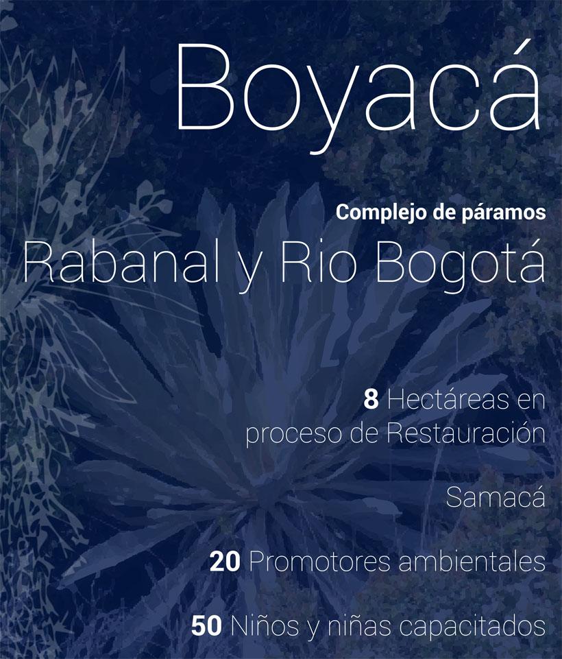 Rabanal-rio-bogota